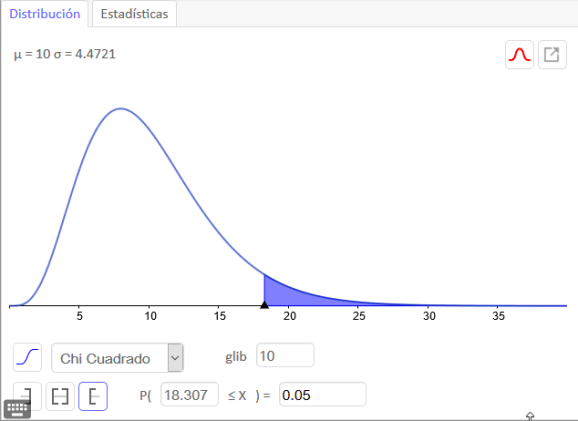 Probability distributions <https://www.geogebra.org/classic#probability data-recalc-dims=