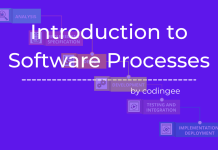 introduction to software processes in object oriented software enginnering