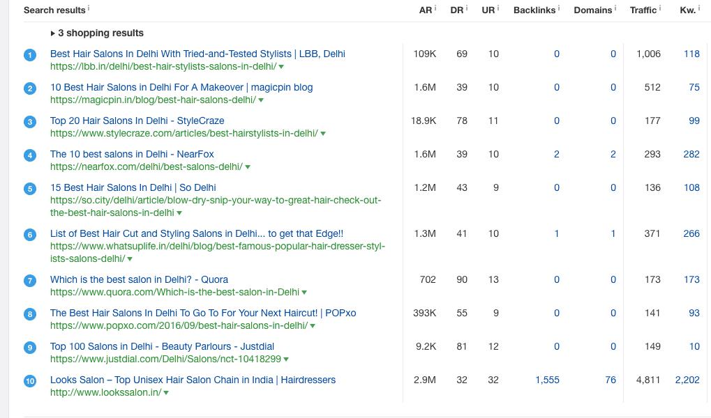 Cheap SEO services by Codingzap