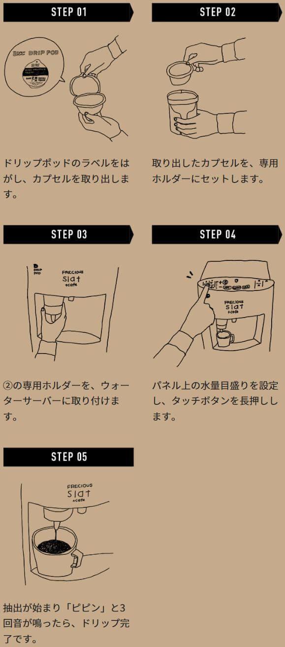 UCCドリップポッドを使ったコーヒーのつくり方