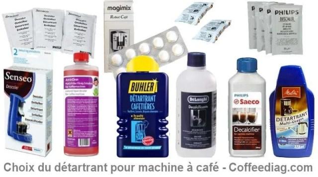 Choix du détartrant pour toutes les machines à café