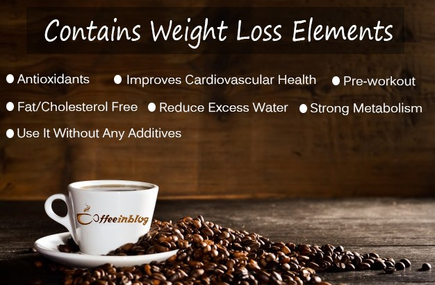 Weight Loss Elements