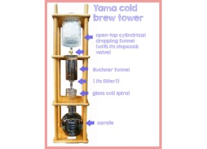 Yama Cold Brew Tower For the Eccentric