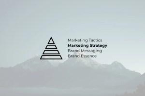 coffee marketing strategy jpg