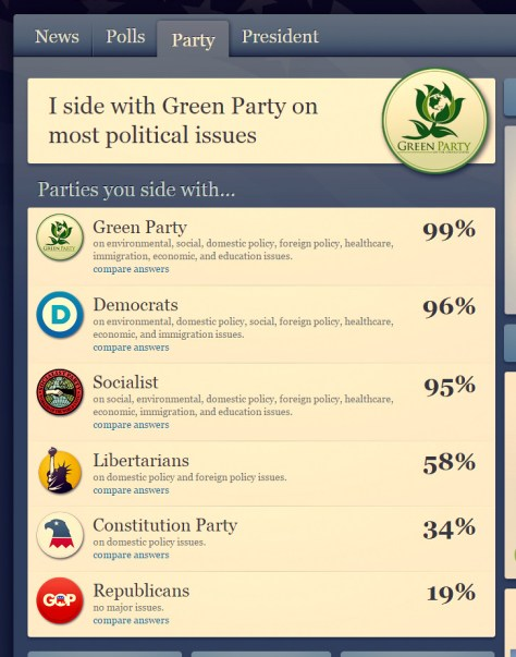 I am Which political party