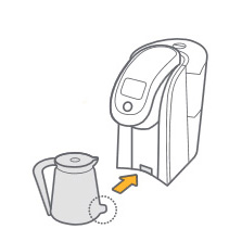 how to use keurig carafe