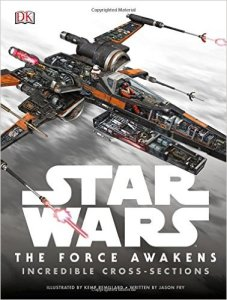 Force Awakens Incredible Cross Sections