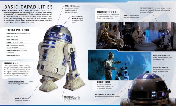 incredibuilds-star-wars-r2-d2-deluxe-book-and-model-set-9781682980033.in02