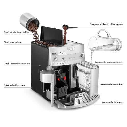 delonghi esam 3300 magnificia best coffee maker and grinder