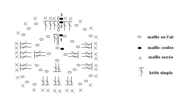 embrase-2 crochet dans Crochet