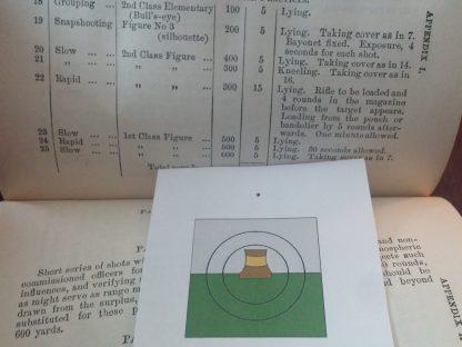 2nd class figure target, 1909 musketry regulations