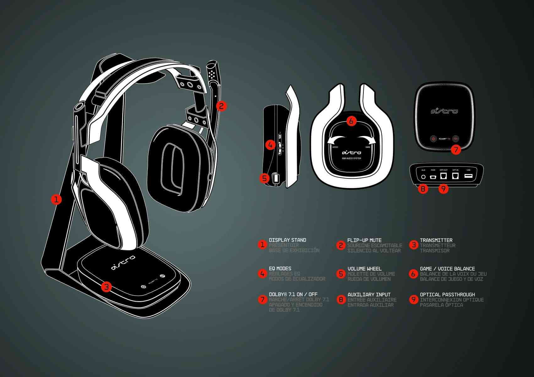 Astro A50 Wireless Headset Review COGconnected