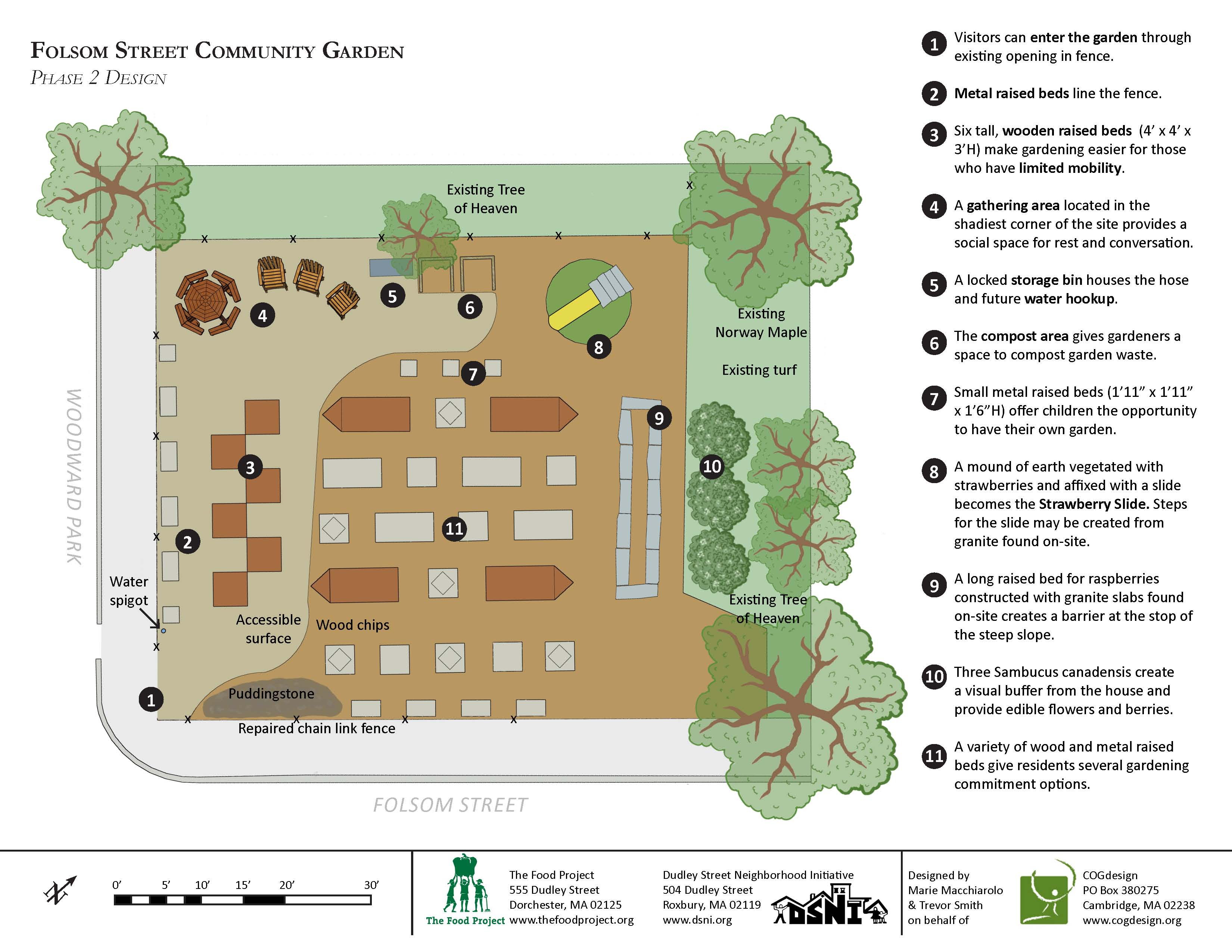 Final Plans: Folsom Street Community Garden (The Food Project)