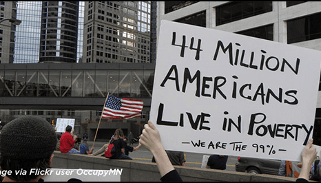 """person holding a sign that reads, """"44 million americans live in poverty, we are the 99%"""""""