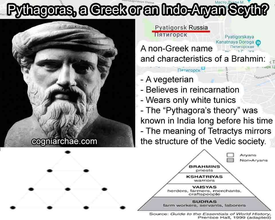 Pythagoras, Scythian, Tetractys