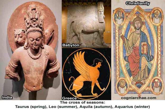 cross-of-seasons-zodiac-astronomy-astrology-mythology