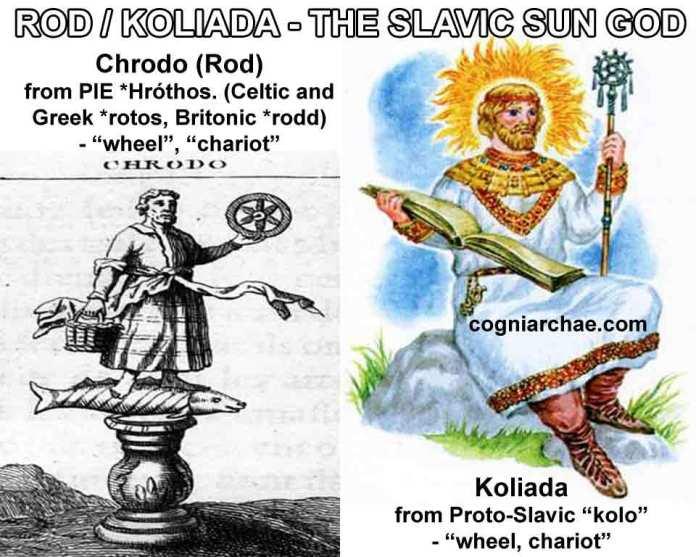 rod-koliada-sun-zodiac-slavic-gods-pantheon