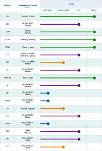 Therapeutics pipeline-27-04-2019