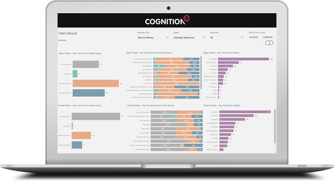 Cognition360 Data Warehouse & Business Analytics Platform: Ticket Lifecycle product screen