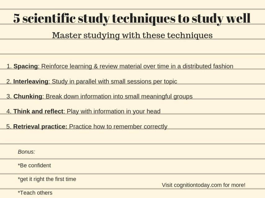 Best study techniques for exams and good learning: Scientific learning techniques focusing on how to study
