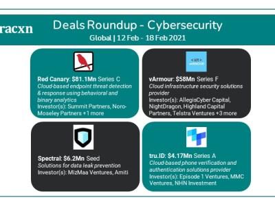 Tracxn Cybersecurity February 18