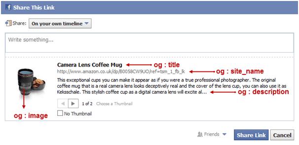 Facebook Open Graph Markup