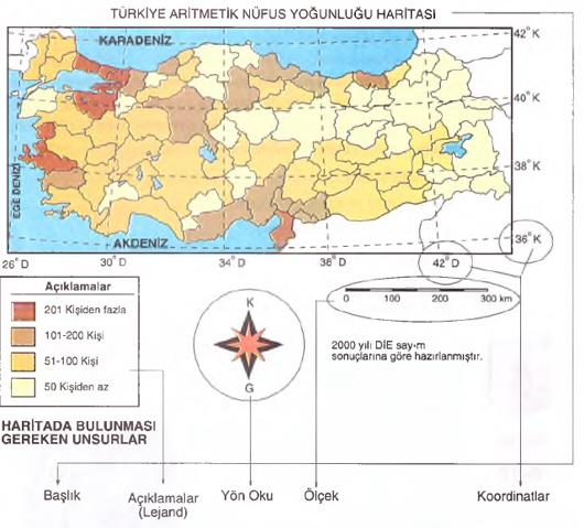 Harita-unsurlari