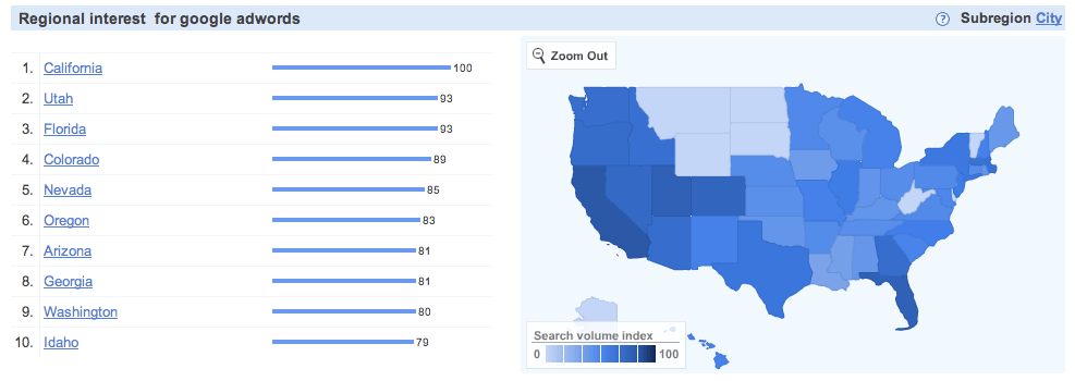 Google Adwords Regional Interest
