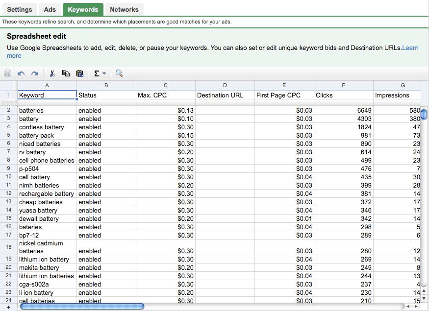 Google Adwords Spreadsheet Edit Feature
