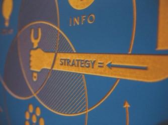 Strategien, Setup, System – eine Abgrenzung (Basics für Beginner)