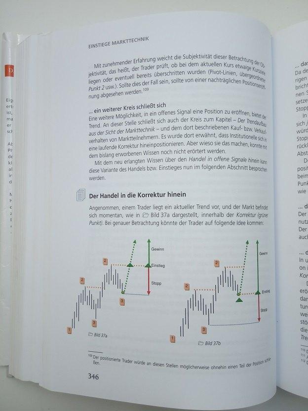 Markttechnik Setups - Der Handel aus der Korrektur Beispielchart