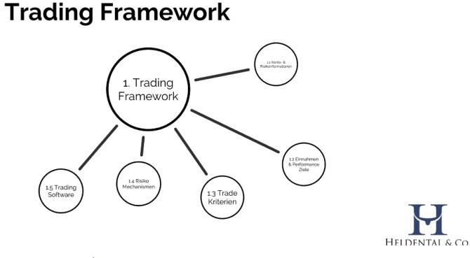 Die Heldental Trader Ausbildung ist durchdacht und strukturiert