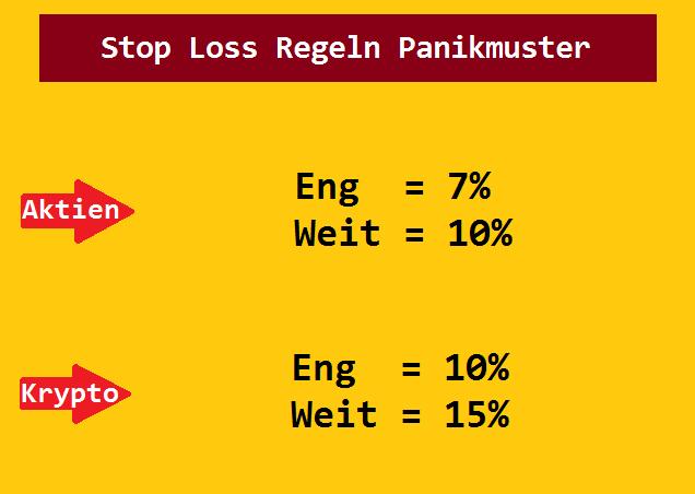 Swing Trading mit Aktien und Crypto lernen für Anfänger - Stop Loss Strategie Panikmuster