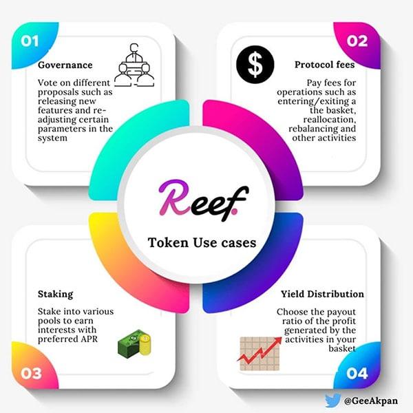 Reef Token