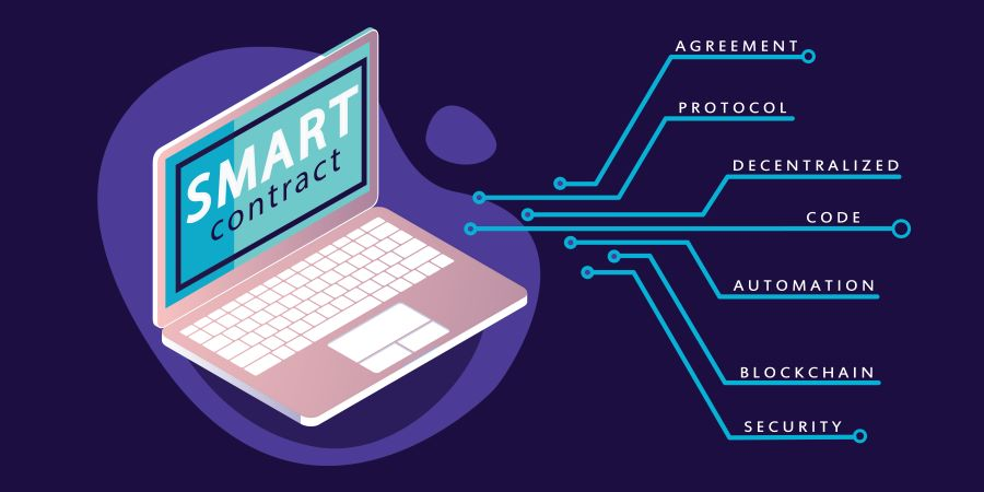 Smart contracts graphic