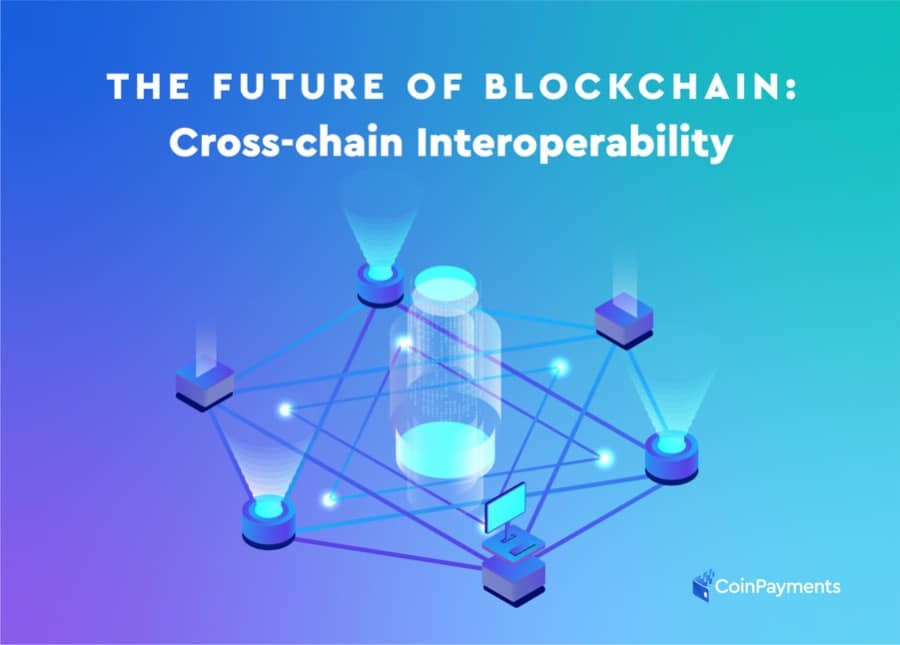 Cross Chain Interoperability