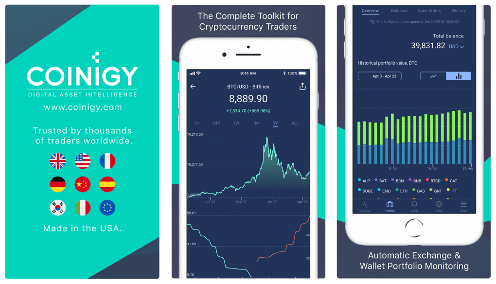 Three screenshots of the cryptocurrency app, Coinigy. The first is the opening screen, the second shows a BTC/USD graph, and the third shows the dashboard options.