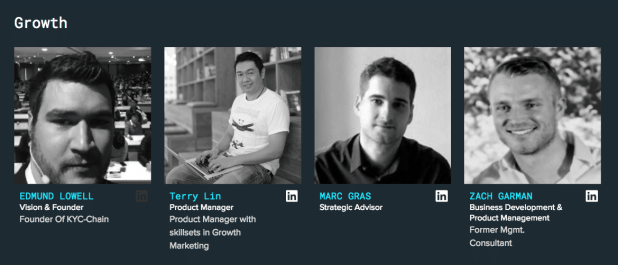 A section of the SelfKey growth team