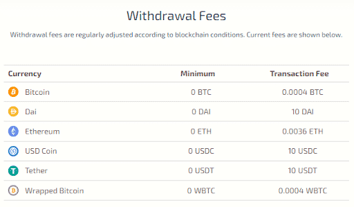 Hodlnaut's Transaction Fees as of 17/08/2021