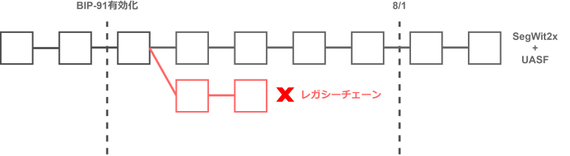 simple-fork