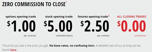 Tastyworks Desktop Platform Trading