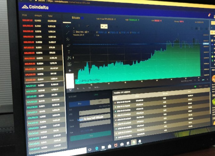 indian exchange coindelta revamps the market screen to one page