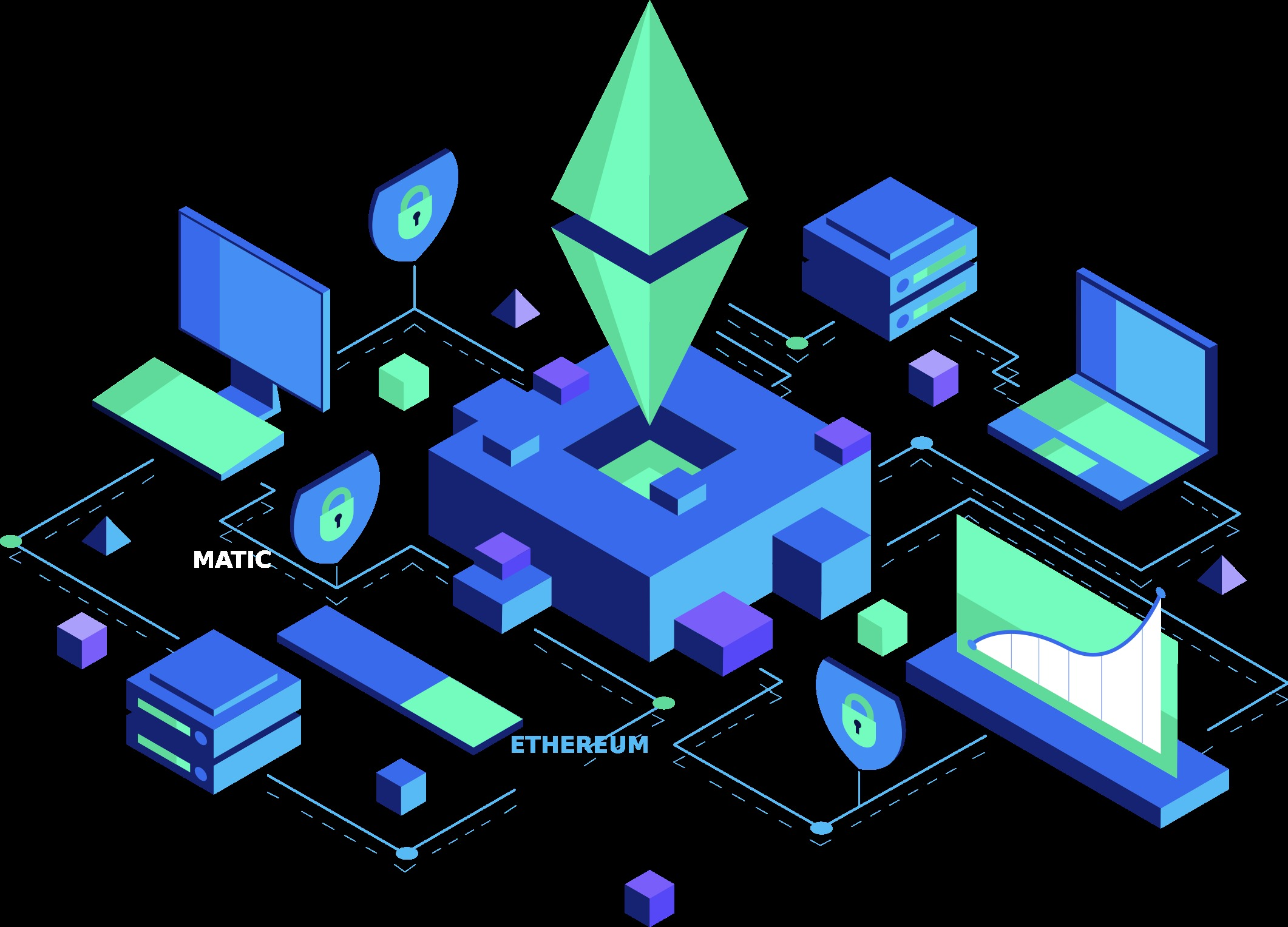 matic network fundamentals, the golden boy of coinbase and binance