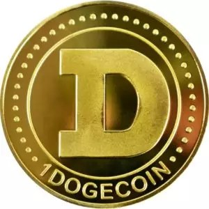 Dogecoin Price Prediction and Analysis in May 2020 - ICO ...