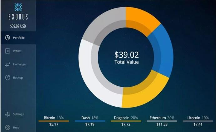 best bitcoin desktop wallets