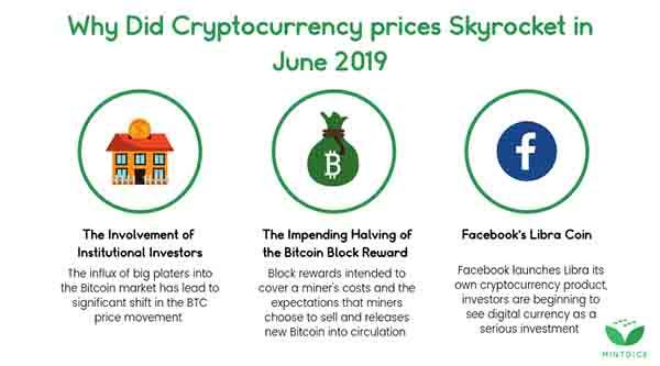 crypto analysis 9 jul 2019