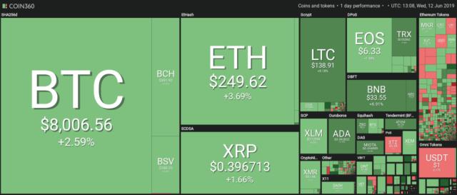 will litecoin grow like bitcoin