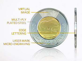 New anti-counterfeiting features of the Canadian two-dollar coin.