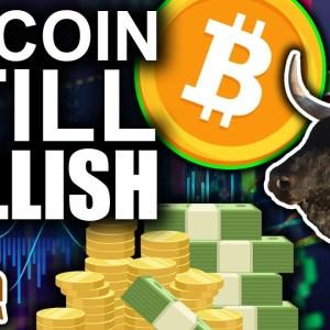 Bullish Bitcoin Momentum Rising (Strongest Weekly Close)