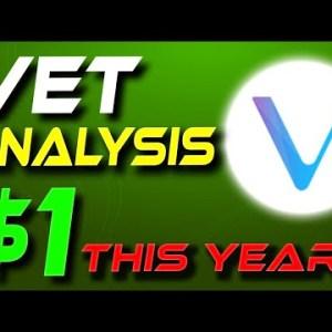 🔥 VeChain Recovery 🔥 $1 VET | VeChain Analysis & Update | Crypto News Today